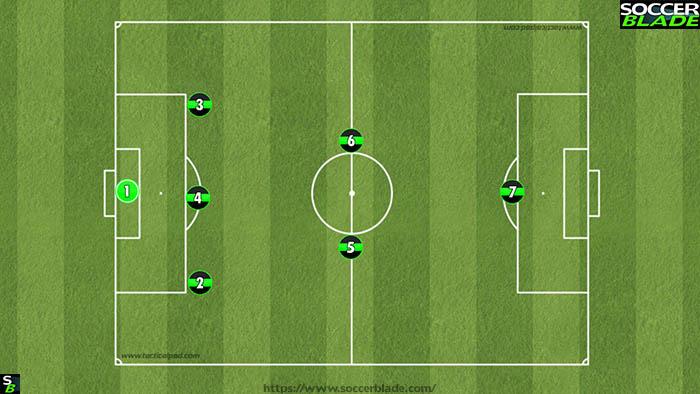 321 formation u10 (Best 7 v 7 Soccer Formations)