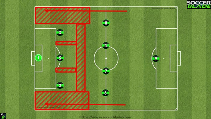 341 problem areas u12 formation