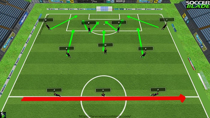 Best 11 v 11 Soccer Formations, Positions & Systems | 26 | Training
