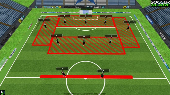 Best 11 v 11 Soccer Formations, Positions & Systems | 25 | Training