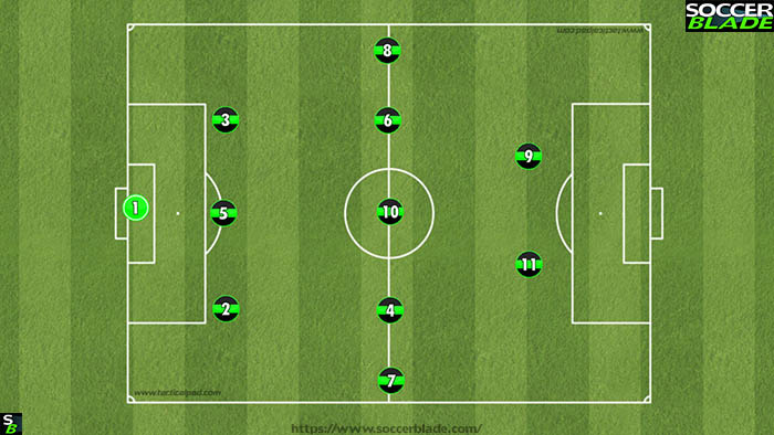 Best 11 v 11 Soccer Formations, Positions & Systems | 23 | Training