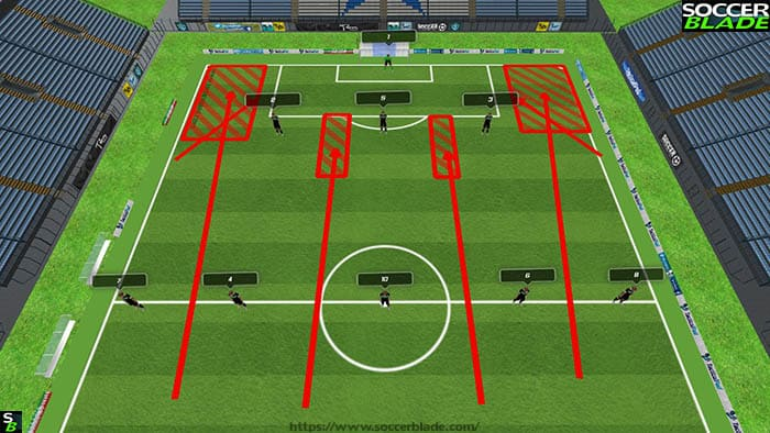 Best 11 v 11 Soccer Formations, Positions & Systems | 27 | Training