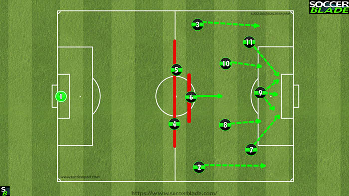 Best 11 v 11 Soccer Formations, Positions & Systems | 16 | Training