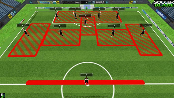 Best 11 v 11 Soccer Formations, Positions & Systems | 15 | Training
