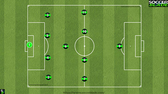 Best 11 v 11 Soccer Formations, Positions & Systems | 13 | Training