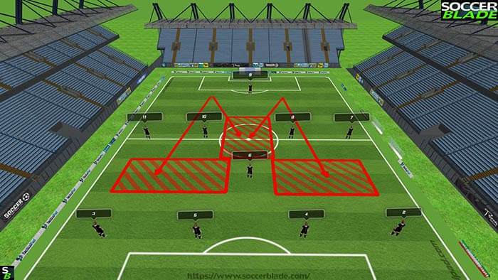 Best 11 v 11 Soccer Formations, Positions & Systems | 17 | Training