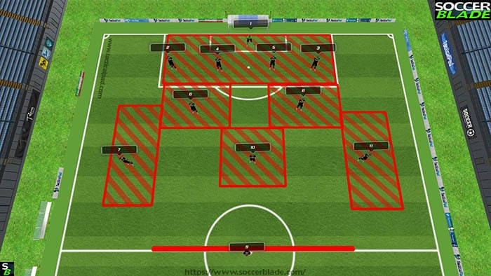 Best 11 v 11 Soccer Formations, Positions & Systems | 20 | Training