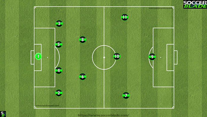 Best 11 v 11 Soccer Formations, Positions & Systems | 18 | Training