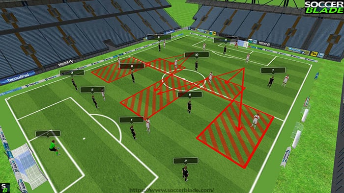 Best 11 v 11 Soccer Formations, Positions & Systems | 22 | Training