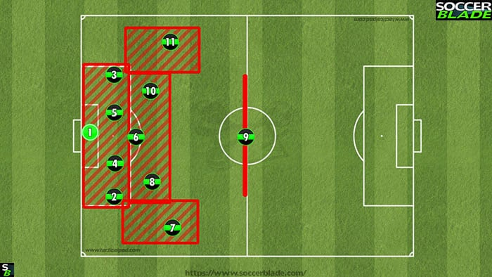 Best 11 v 11 Soccer Formations, Positions & Systems | 10 | Training