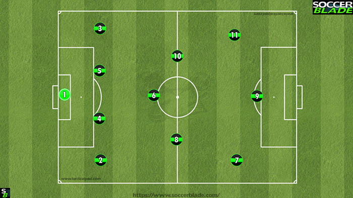 Best 11 v 11 Soccer Formations, Positions & Systems | 8 | Training