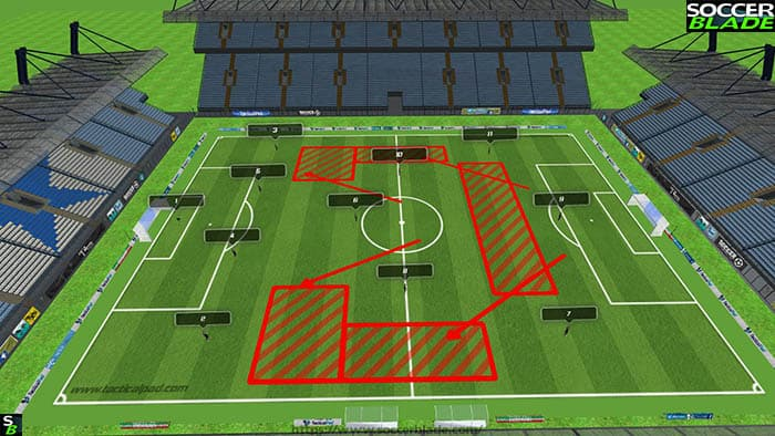 Best 11 v 11 Soccer Formations, Positions & Systems | 12 | Training