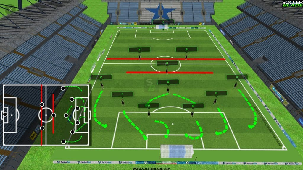 Best 11 v 11 Soccer Formations, Positions & Systems | 6 | Training