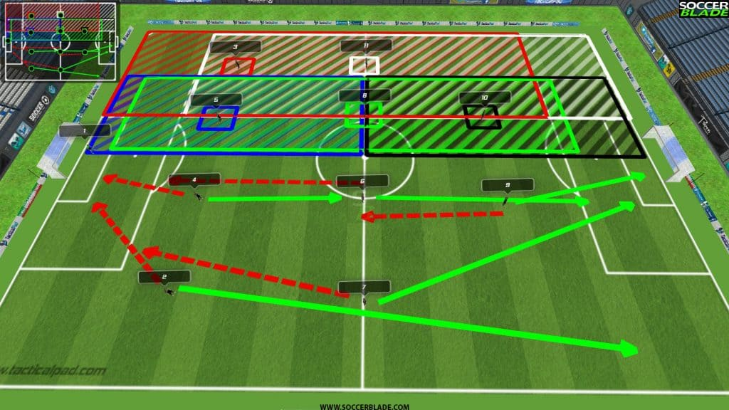 Best 11 v 11 Soccer Formations, Positions & Systems | 4 | Training